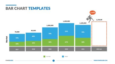 Bar Chart Templates PowerPoint