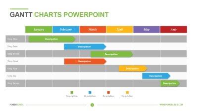 Gantt Charts PowerPoint Templates