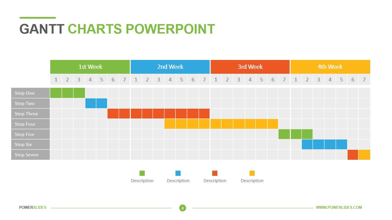 Gantt Charts Powerpoint Templates Download Now Powerslides