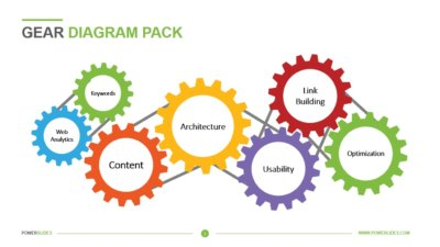 Gear Diagram Pack