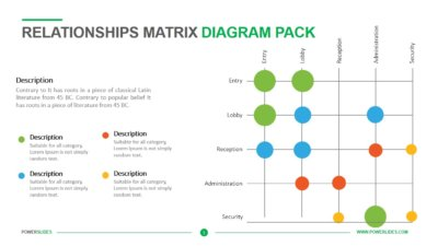 Relationships Matrix Diagram Pack