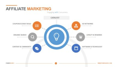 Affiliate Marketing Templates