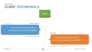 Client Testimonials Template