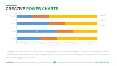 Creative Power Charts