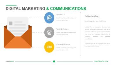 Digital Marketing and Communications