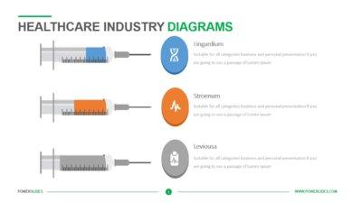 Healthcare Industry Diagrams