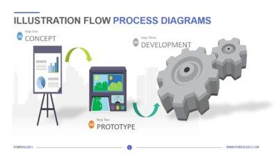 Illustration Flow Process Diagrams