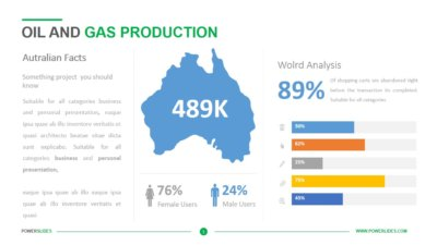 Oil and Gas Production Template