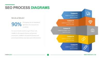 SEO Process Diagrams