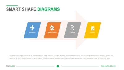 Smart Shape Diagrams