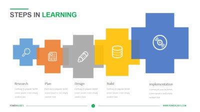 Steps in Learning