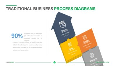 Traditional Business Process Diagrams