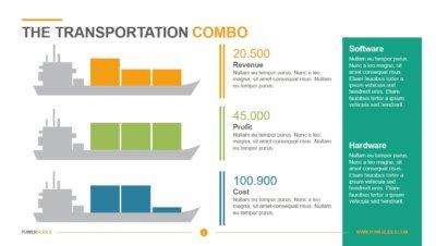 The Transportation Combo