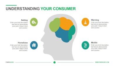 Understanding Your Consumer