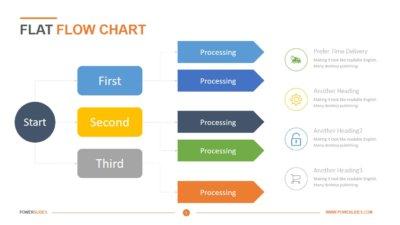 Flat Flow Charts