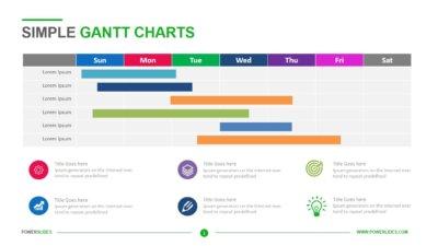 Simple Gantt Charts