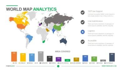 World Map Analytics