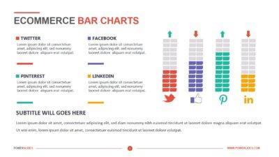 Ecommerce Bar Charts