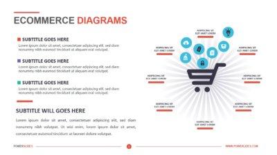 Ecommerce Diagrams