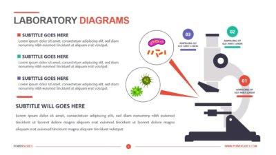 Laboratory Diagrams