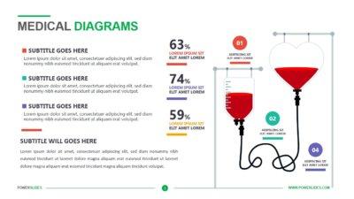 Medical Diagrams