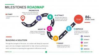 Milestones Roadmap Template