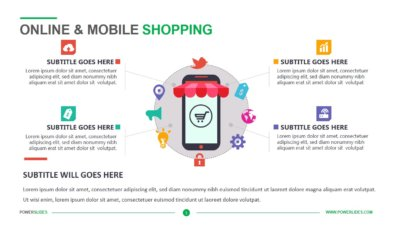 Online and Mobile Shopping