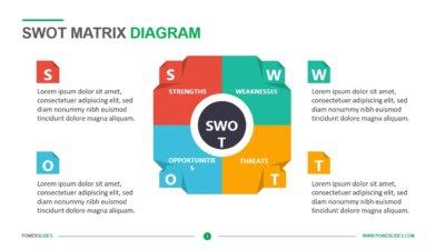 SWOT Matrix Diagrams