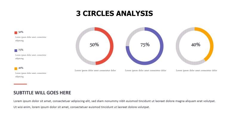 3 Circles Analysis