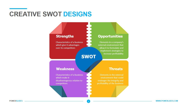 Creative SWOT Designs