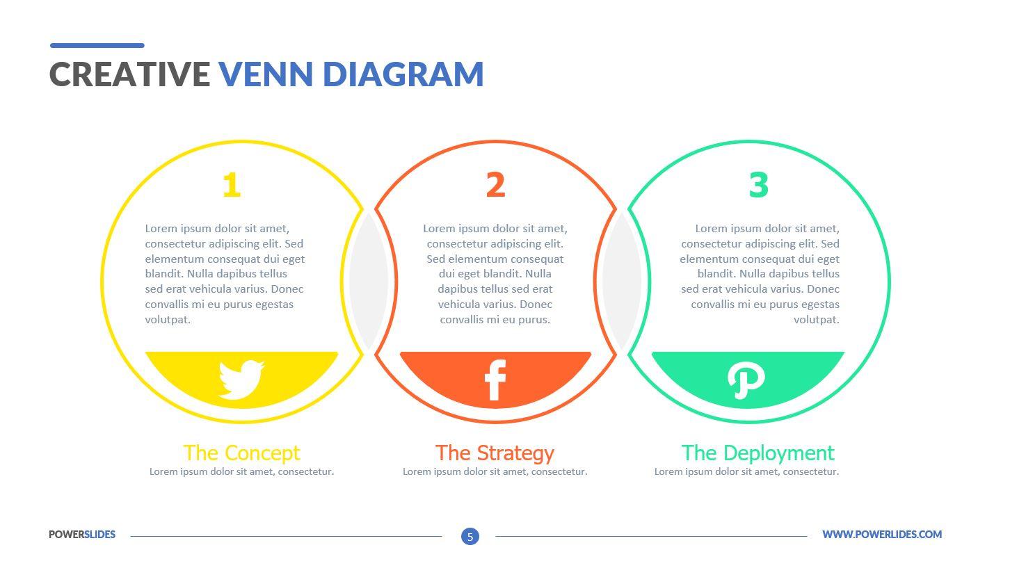 Creative Venn Diagram Templates | Powerslides™