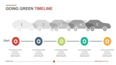 Going Green Timeline