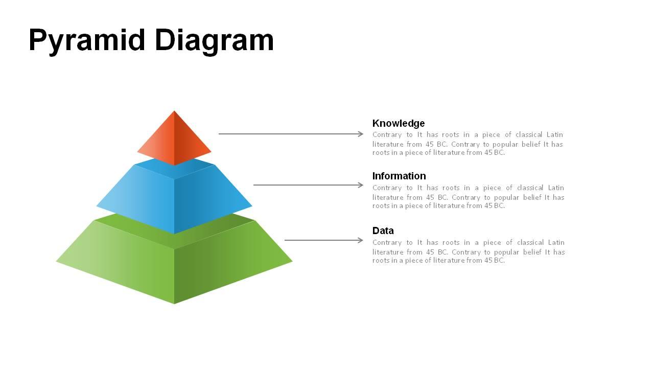3D Pyramid Diagram Templates