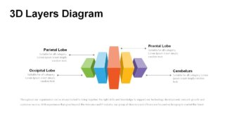 3D Layers Diagram Templates
