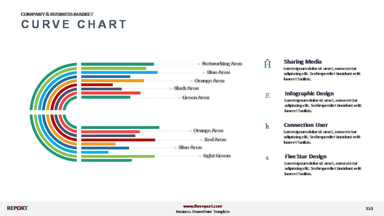 Creative Chart Templates