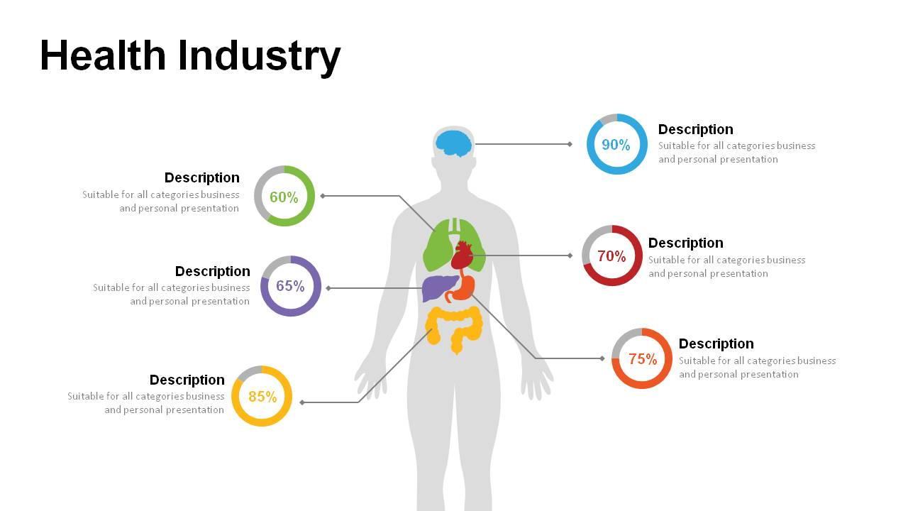 Health Industry Templates for PowerPoint