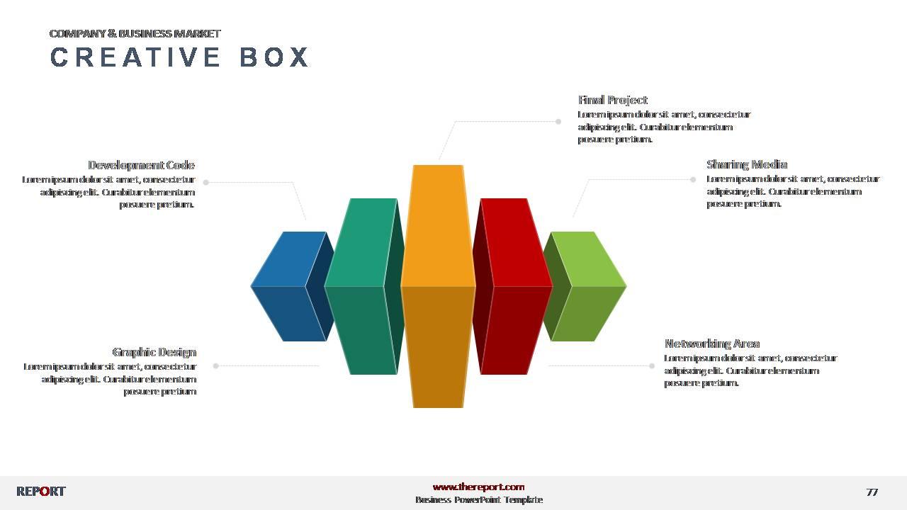 Rubik Puzzle Process