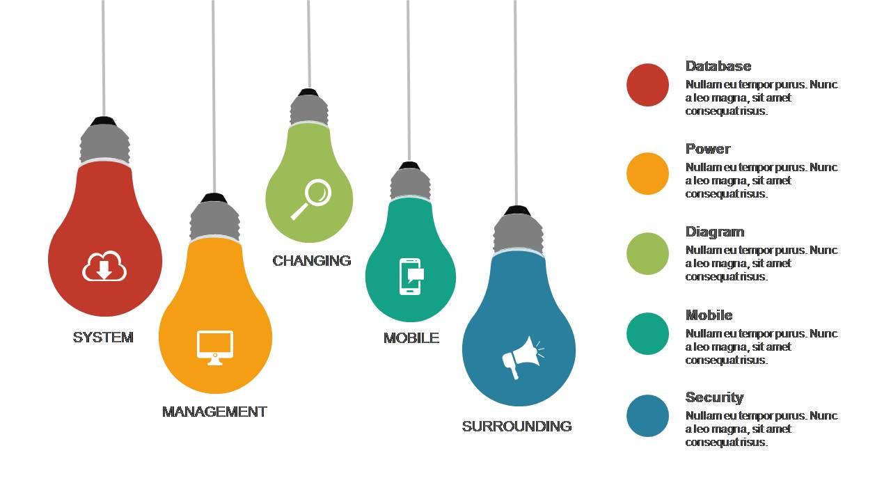 The Lightbulbs