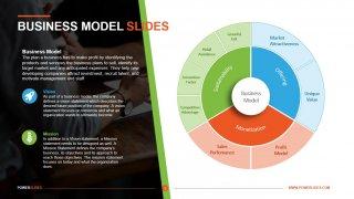 Business Model Slides