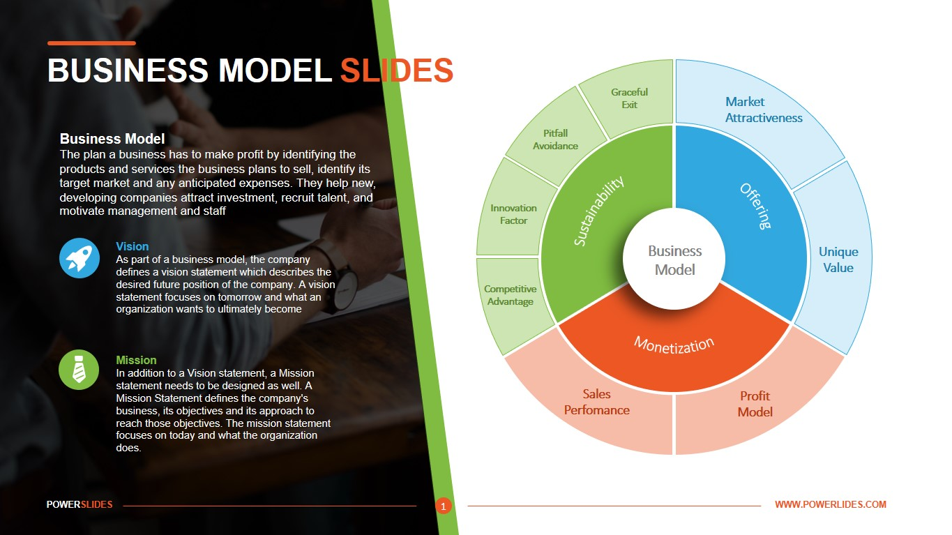 Business Model Slides