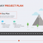 30 60 90 Day Project Plan