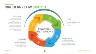 Circular Flow Charts