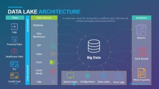 Data-Lake-Architecture-Diagram-3