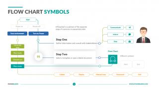 Flow Chart Symbols
