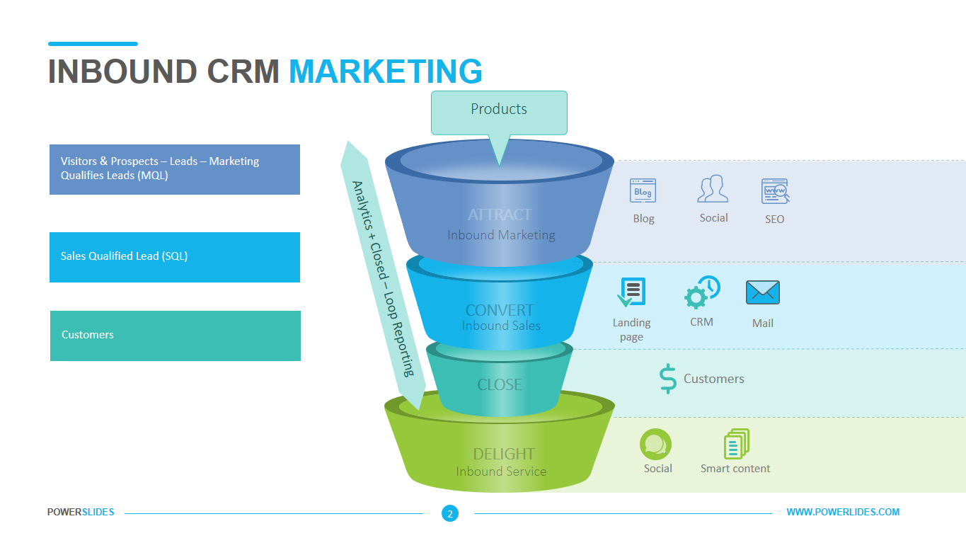 Inbound CRM Marketing