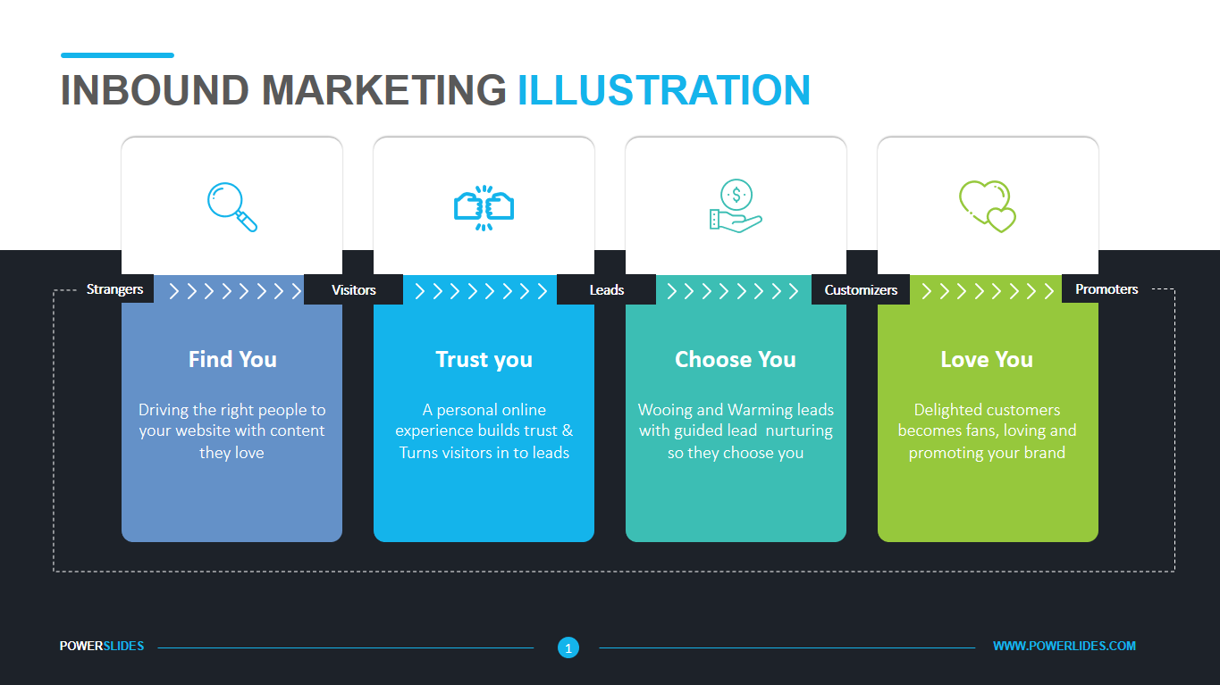 Inbound Marketing Illustration