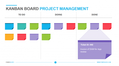 Kanban Board Project Management