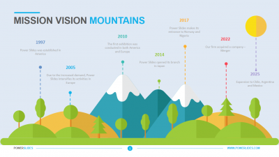 Mission & Vision Mountains