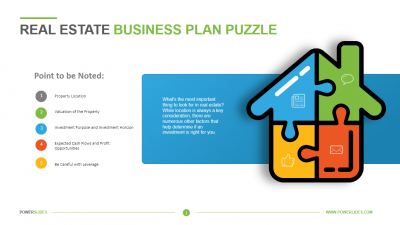 Real Estate Business Plan Puzzle
