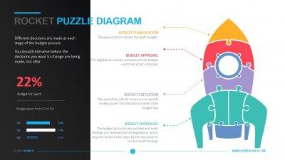 Rocket Puzzle Diagram